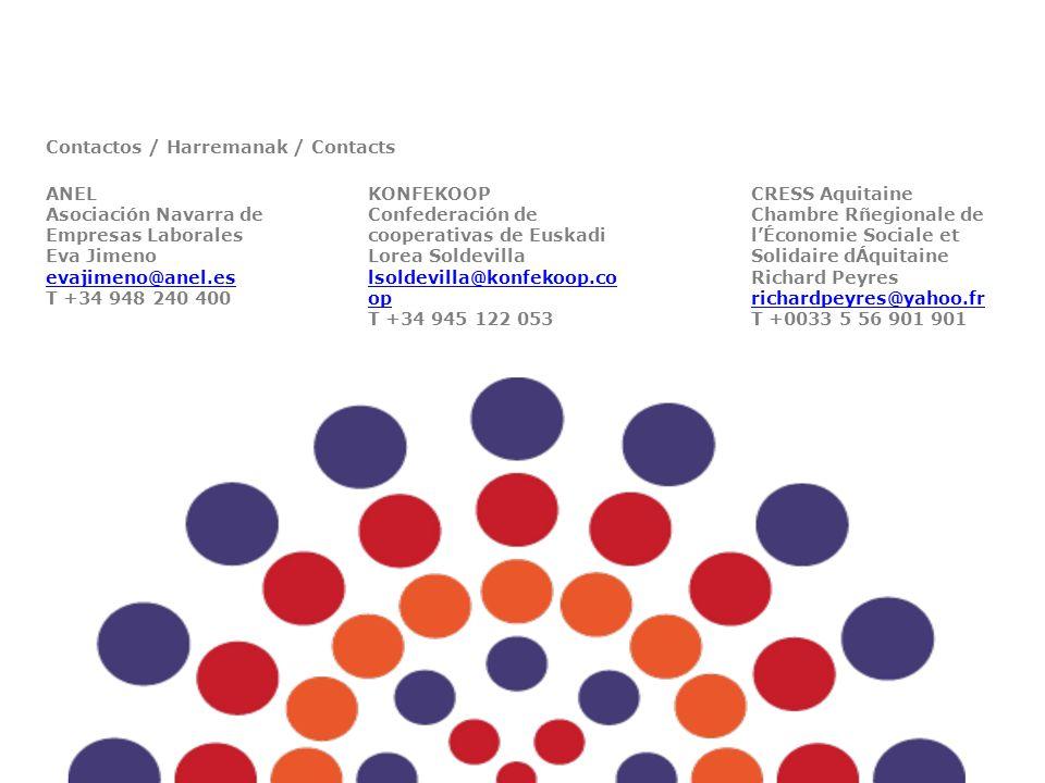 Contactos / Harremanak / Contacts ANEL Asociación Navarra de Empresas Laborales Eva Jimeno evajimeno@anel.es T +34 948 240 400 KONFEKOOP Confederación de cooperativas de Euskadi Lorea Soldevilla lsoldevilla@konfekoop.co op T +34 945 122 053 CRESS Aquitaine Chambre Rñegionale de lÉconomie Sociale et Solidaire dÁquitaine Richard Peyres richardpeyres@yahoo.fr T +0033 5 56 901 901