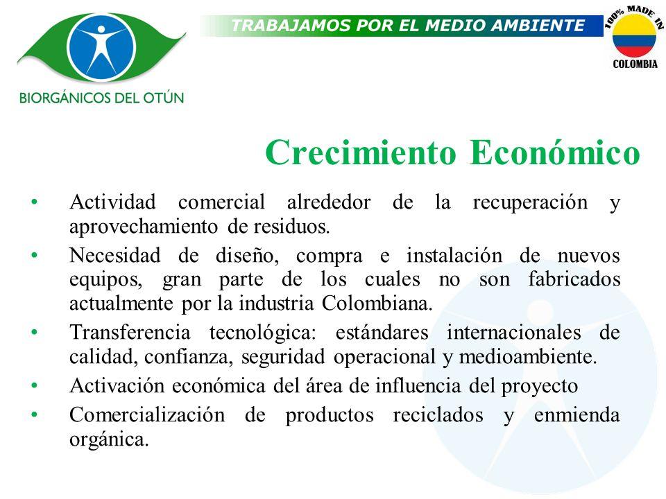 Crecimiento Económico Actividad comercial alrededor de la recuperación y aprovechamiento de residuos. Necesidad de diseño, compra e instalación de nue