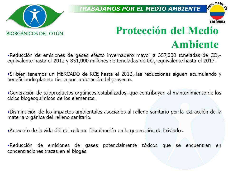 Protección del Medio Ambiente Reducción de emisiones de gases efecto invernadero mayor a 357,000 toneladas de CO 2 - equivalente hasta el 2012 y 851,0