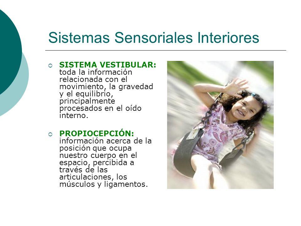 Sistemas Sensoriales Interiores SISTEMA VESTIBULAR: toda la información relacionada con el movimiento, la gravedad y el equilibrio, principalmente pro