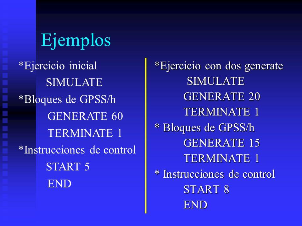 Ejemplos *Ejercicio con dos generate SIMULATE SIMULATE GENERATE 20 GENERATE 20 TERMINATE 1 TERMINATE 1 * Bloques de GPSS/h GENERATE 15 GENERATE 15 TER