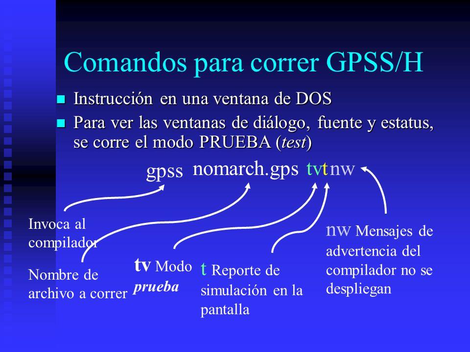 Comandos para correr GPSS/H Instrucción en una ventana de DOS Instrucción en una ventana de DOS Para ver las ventanas de diálogo, fuente y estatus, se