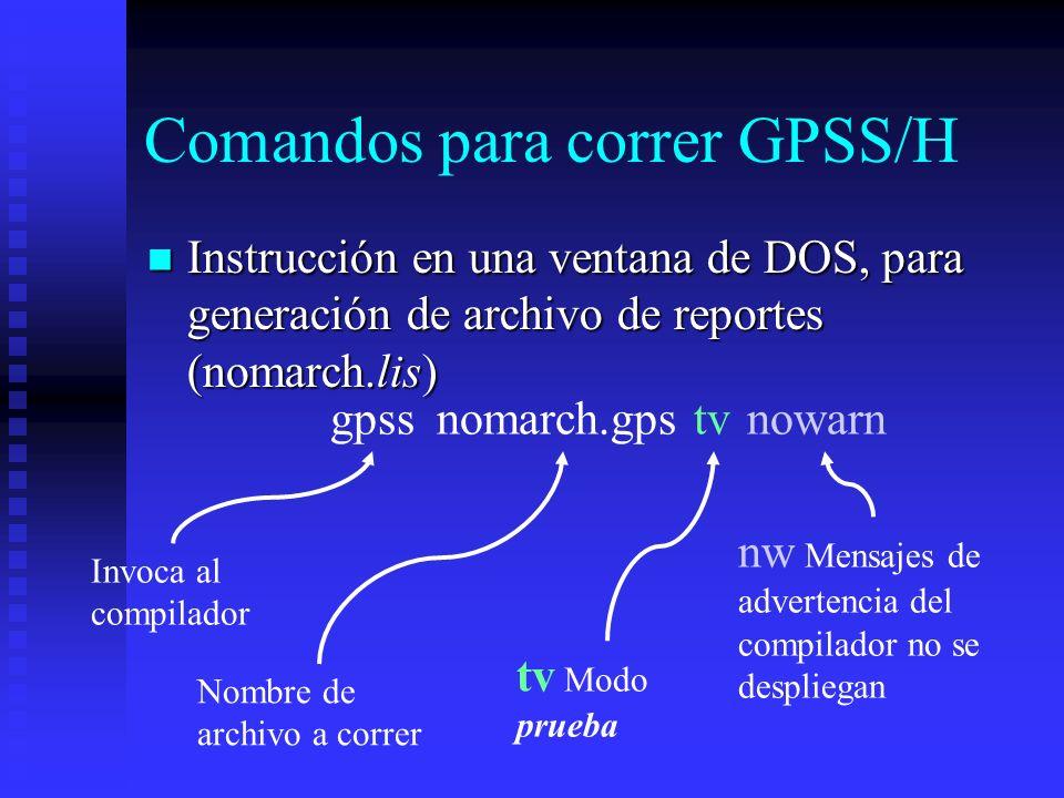 Comandos para correr GPSS/H Instrucción en una ventana de DOS, para generación de archivo de reportes (nomarch.lis) Instrucción en una ventana de DOS,