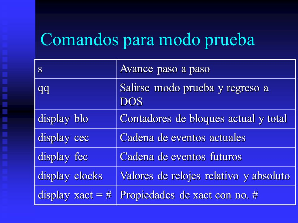 Comandos para modo prueba s Avance paso a paso qq Salirse modo prueba y regreso a DOS display blo Contadores de bloques actual y total display cec Cad