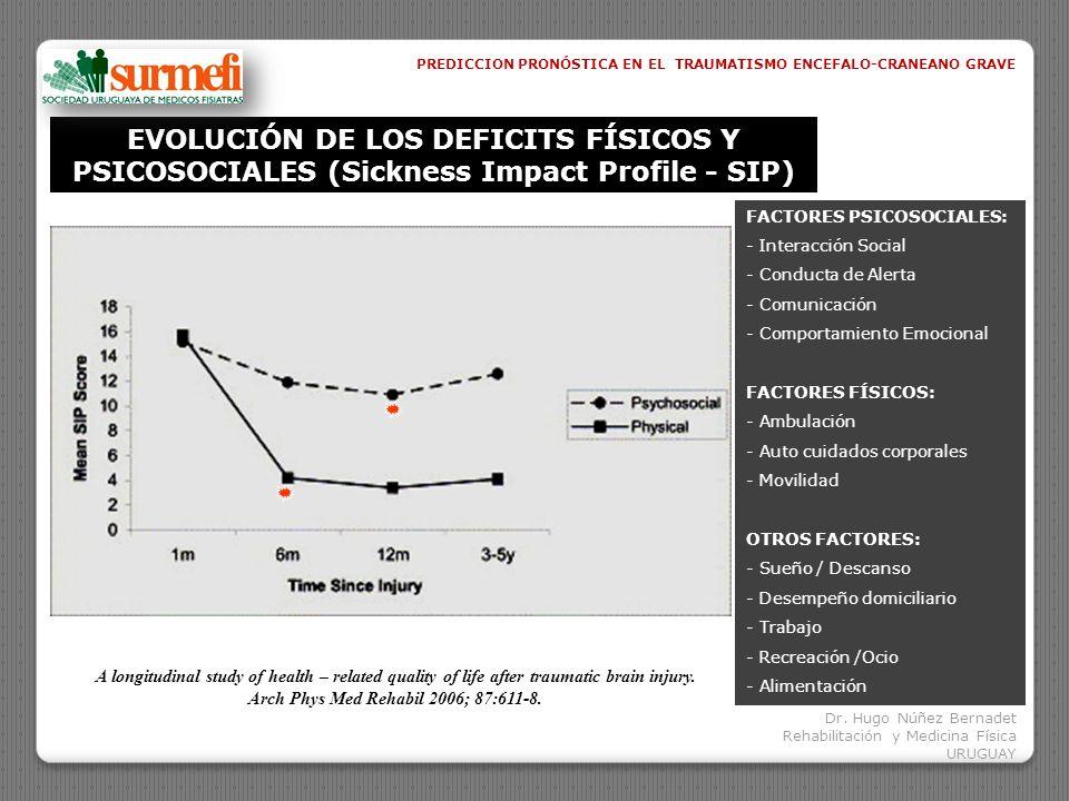 EVOLUCIÓN DE LOS DEFICITS FÍSICOS Y PSICOSOCIALES (Sickness Impact Profile - SIP) FACTORES PSICOSOCIALES: - Interacción Social - Conducta de Alerta -