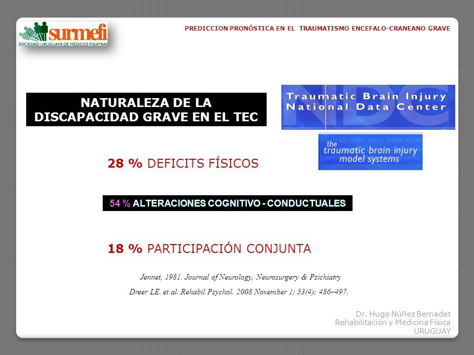NATURALEZA DE LA DISCAPACIDAD GRAVE EN EL TEC 28 % DEFICITS FÍSICOS 54 % ALTERACIONES COGNITIVO - CONDUCTUALES 18 % PARTICIPACIÓN CONJUNTA Jennet, 198