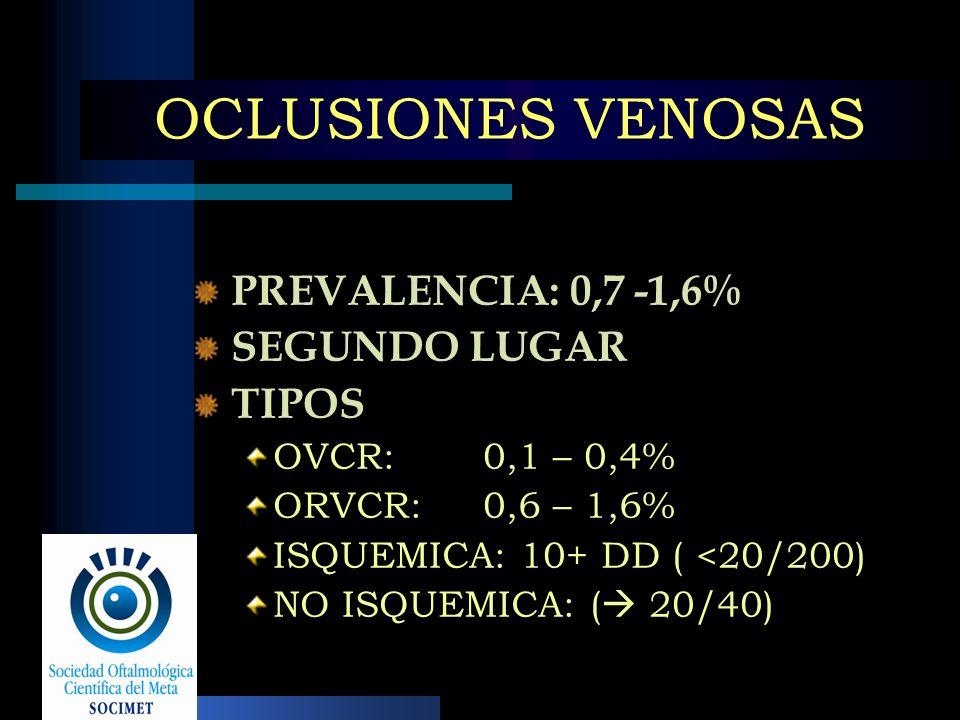 OCLUSIONES VENOSAS PREVALENCIA: 0,7 -1,6% SEGUNDO LUGAR TIPOS OVCR: 0,1 – 0,4% ORVCR: 0,6 – 1,6% ISQUEMICA: 10+ DD ( <20/200) NO ISQUEMICA: ( 20/40)