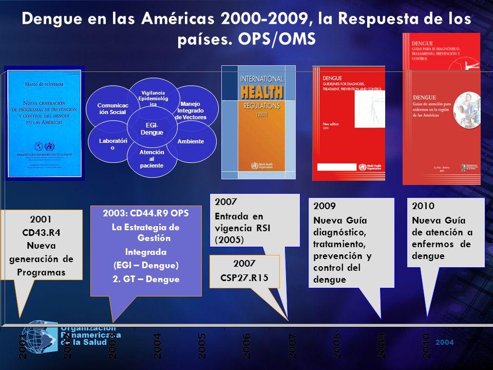 2004 Organización Panamericana de la Salud Dengue en las Américas 2000-2009, la Respuesta de los países. OPS/OMS 2001 CD43.R4 Nueva generación de Prog