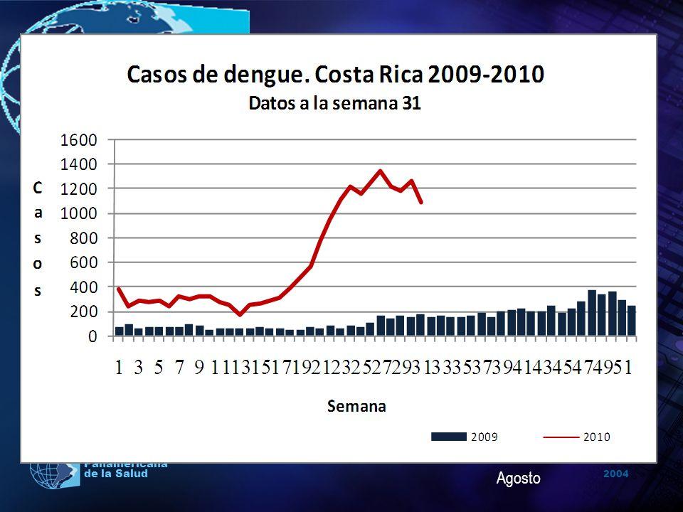2004 Organización Panamericana de la Salud Agosto