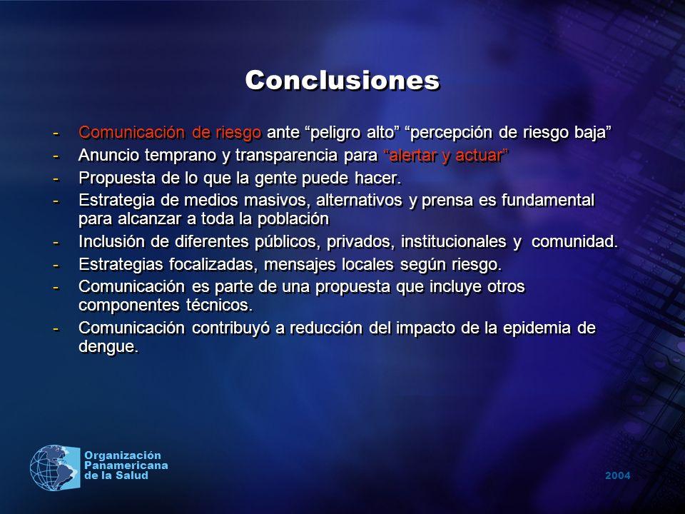 2004 Organización Panamericana de la Salud Conclusiones -Comunicación de riesgo ante peligro alto percepción de riesgo baja -Anuncio temprano y transp