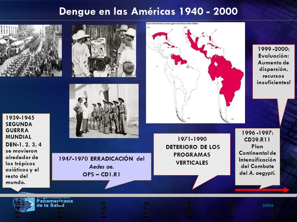 2004 Organización Panamericana de la Salud Dengue en las Américas 1940 - 2000 1947-1970 ERRADICACIÓN del Aedes ae. OPS – CD1.R1 1971-1990 DETERIORO DE
