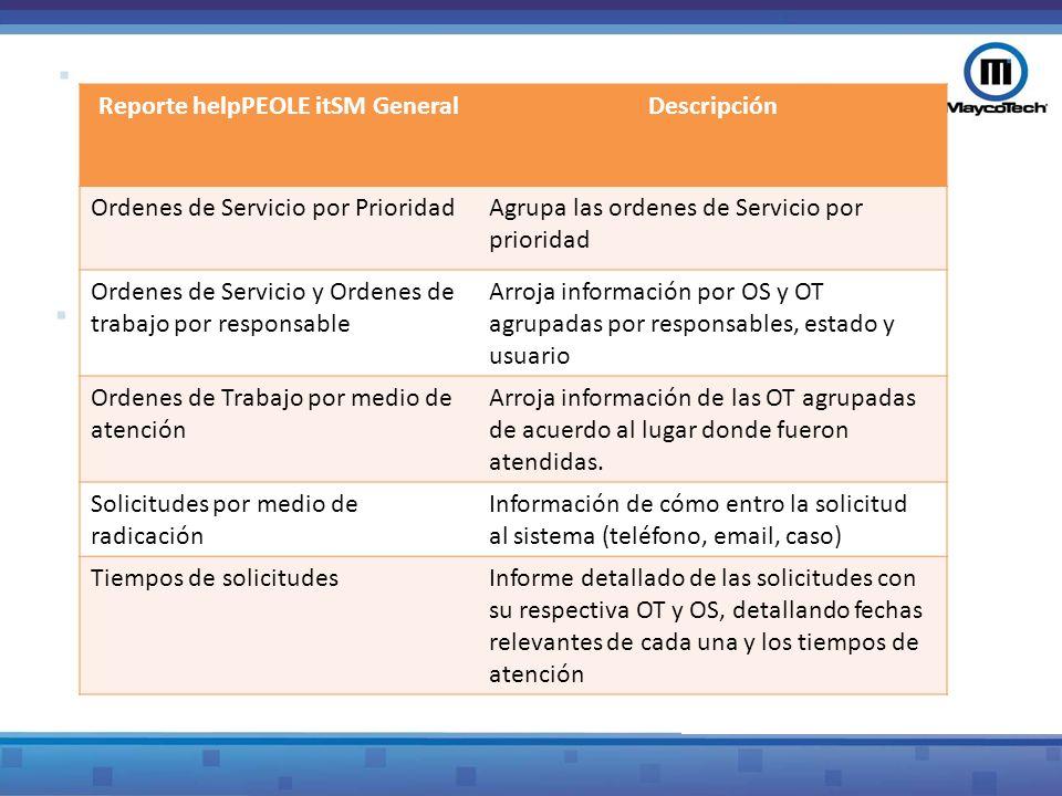 Reporte helpPEOLE itSM GeneralDescripción Ordenes de Servicio por PrioridadAgrupa las ordenes de Servicio por prioridad Ordenes de Servicio y Ordenes