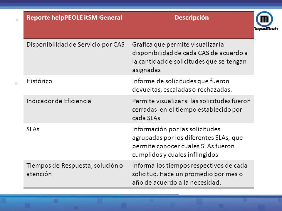 Reporte helpPEOLE itSM GeneralDescripción Disponibilidad de Servicio por CASGrafica que permite visualizar la disponibilidad de cada CAS de acuerdo a