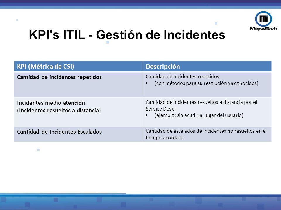 Cantidad de incidentes Cantidad de incidentes registrados por el Service Desk, agrupados por categorías Promedio de Resolución de Incidentes Tiempo medio para resolver un incidente, agrupados por categorías Resolución dentro y fuera del SLA Porcentaje de incidentes resueltos durante el tiempo acordado en el SLA, agrupados por categorías Resolución en primera llamada Porcentaje de incidentes resueltos en el Service Desk durante la primera llamada agrupados por categorías KPI s ITIL - Gestión de Incidentes