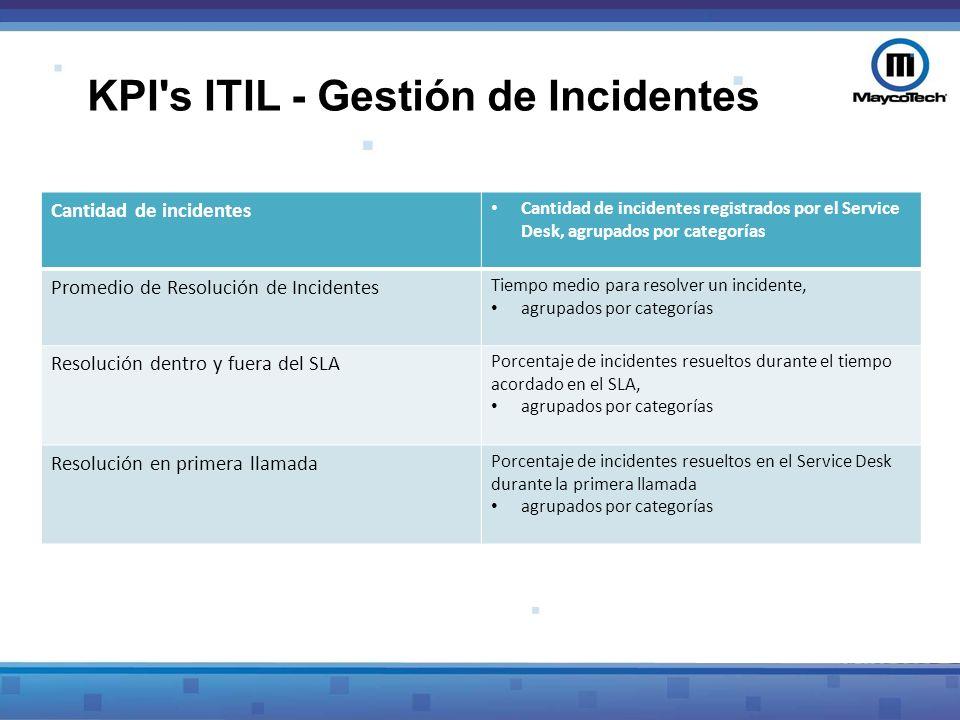 KPI s ITIL - Gestión de Cambios Cantidad de cambios por categoría(Cantidad de cambios mayores) Cantidad de reuniones del CAB Tasa de aceptación de cambios Cantidad de cambios por tipo(Cantidad de cambios urgentes)