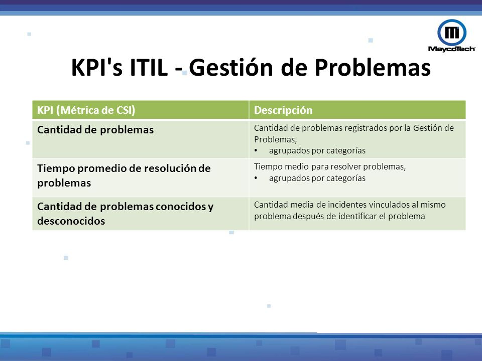 KPI (Métrica de CSI)Descripción Cantidad de problemas Cantidad de problemas registrados por la Gestión de Problemas, agrupados por categorías Tiempo p