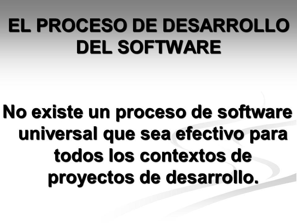 EL PROCESO DE DESARROLLO DEL SOFTWARE No existe un proceso de software universal que sea efectivo para todos los contextos de proyectos de desarrollo.