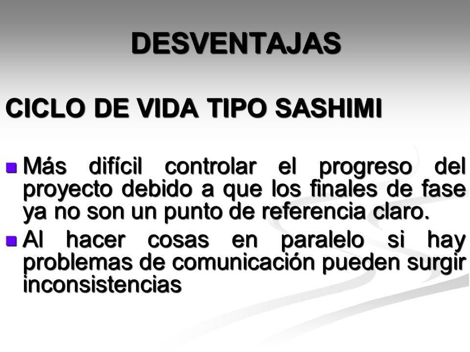 DESVENTAJAS CICLO DE VIDA TIPO SASHIMI Más difícil controlar el progreso del proyecto debido a que los finales de fase ya no son un punto de referenci
