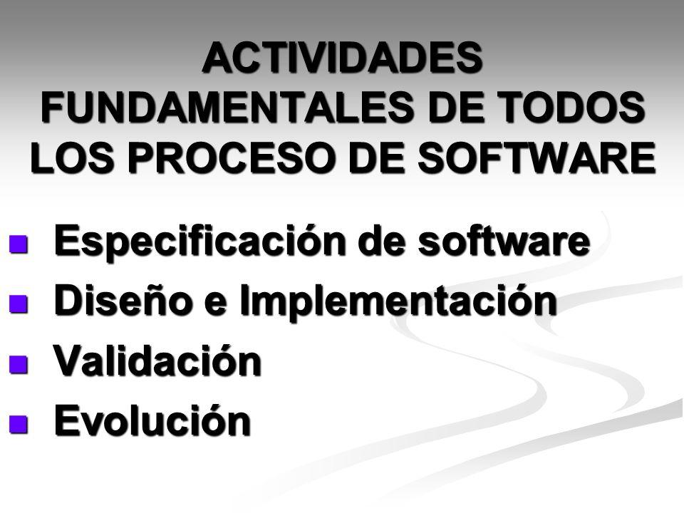 ACTIVIDADES FUNDAMENTALES DE TODOS LOS PROCESO DE SOFTWARE Especificación de software Especificación de software Diseño e Implementación Diseño e Impl