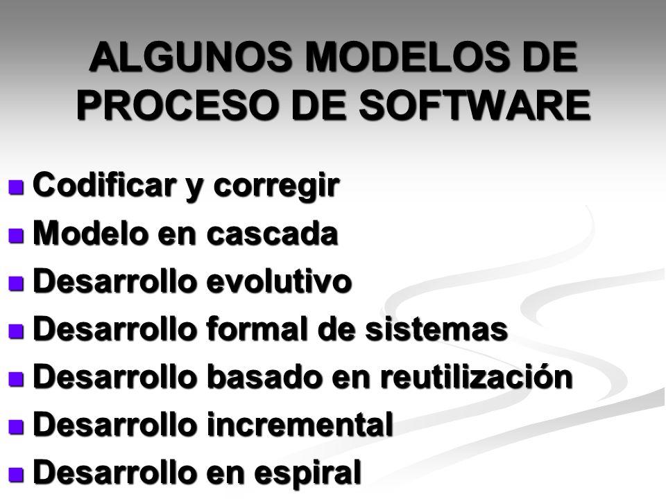 CODIFICAR Y CORREGIR (CODE-AND-FIX) ETAPAS ETAPAS Codificar parte del software Codificar parte del software Corregir errores, agregar funcionalidad o nuevos elementos.