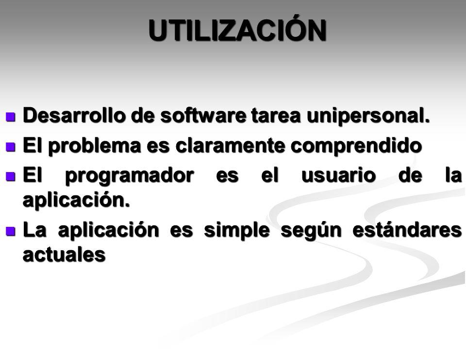 UTILIZACIÓN Desarrollo de software tarea unipersonal. Desarrollo de software tarea unipersonal. El problema es claramente comprendido El problema es c
