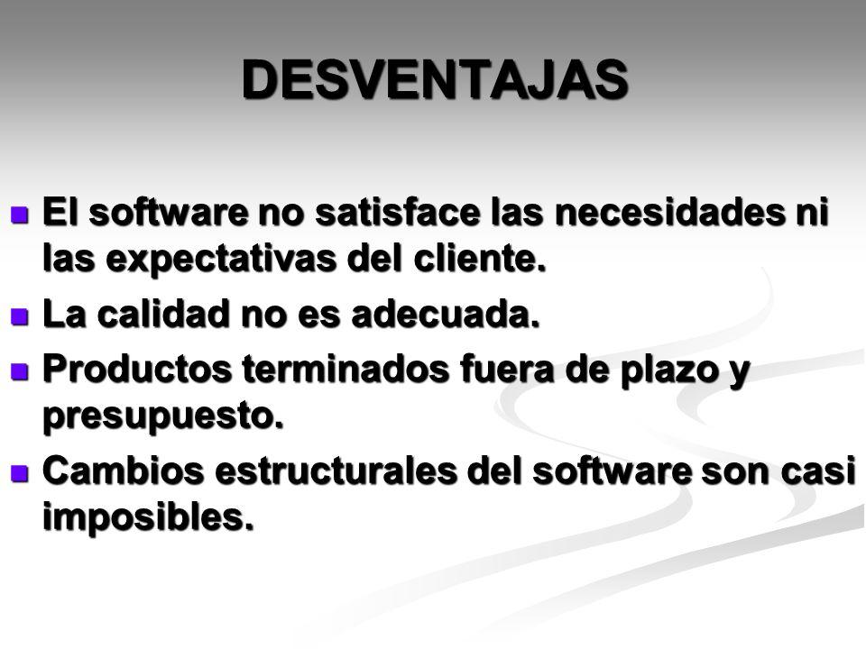 DESVENTAJAS El software no satisface las necesidades ni las expectativas del cliente. El software no satisface las necesidades ni las expectativas del