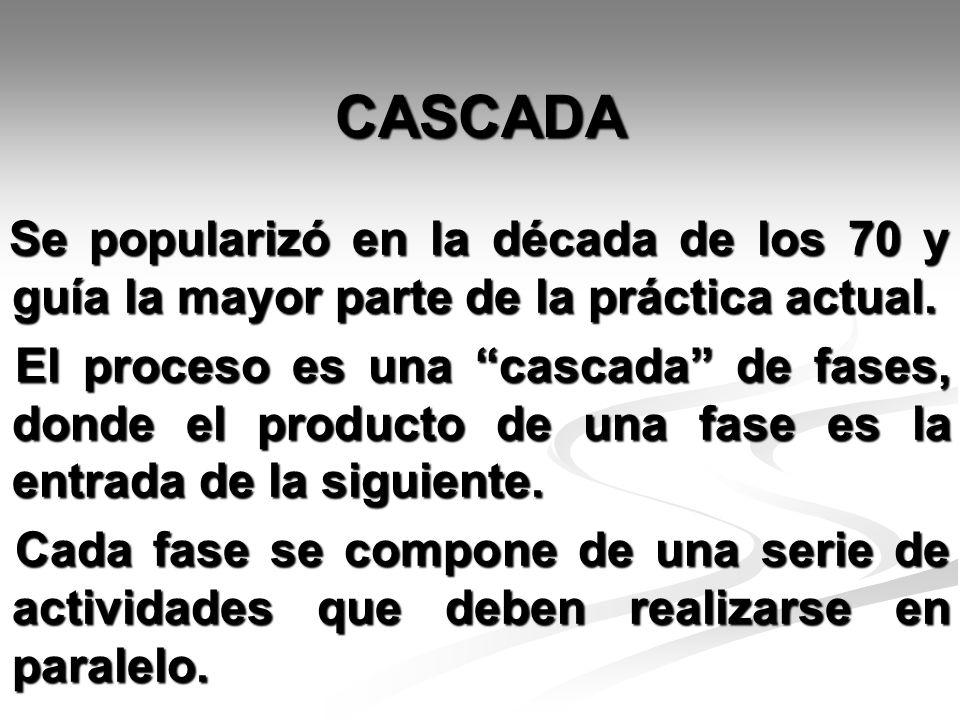CASCADA Se popularizó en la década de los 70 y guía la mayor parte de la práctica actual. Se popularizó en la década de los 70 y guía la mayor parte d