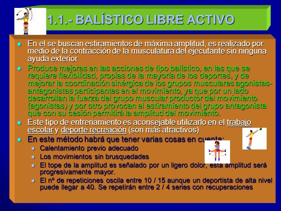 Profesora: Felisa Molinero 1.1.- BALÍSTICO LIBRE ACTIVO En el se buscan estiramientos de máxima amplitud, es realizado por medio de la contracción de
