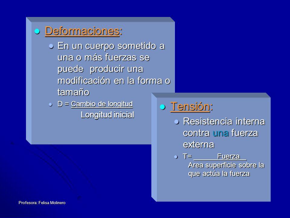 Profesora: Felisa Molinero Deformaciones: Deformaciones: En un cuerpo sometido a una o más fuerzas se puede producir una modificación en la forma o ta
