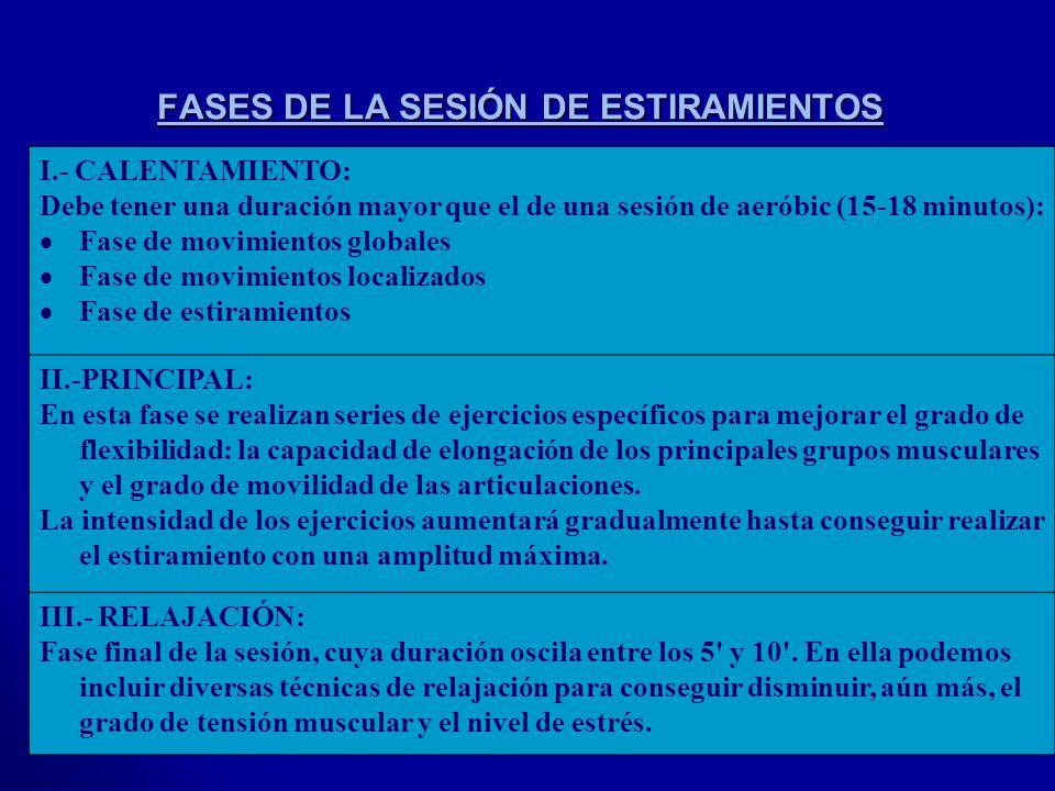 Profesora: Felisa Molinero FASES DE LA SESIÓN DE ESTIRAMIENTOS I.- CALENTAMIENTO: Debe tener una duración mayor que el de una sesión de aeróbic (15-18