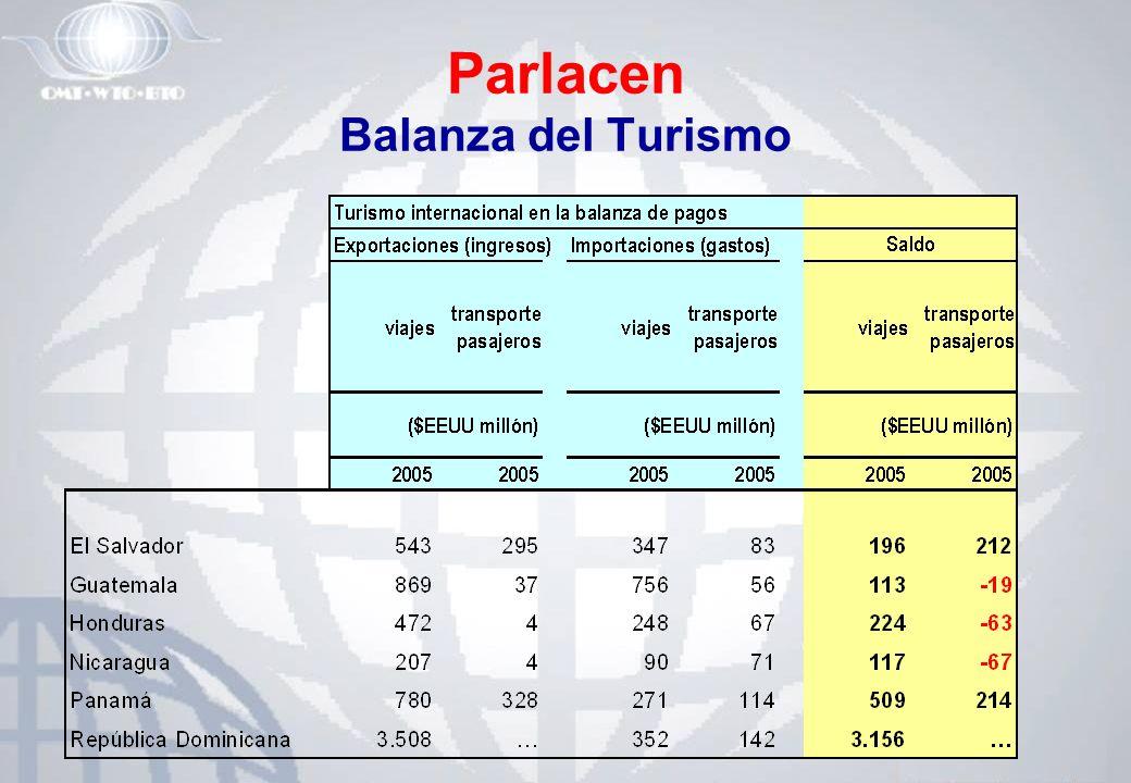 Parlacen Balanza del Turismo