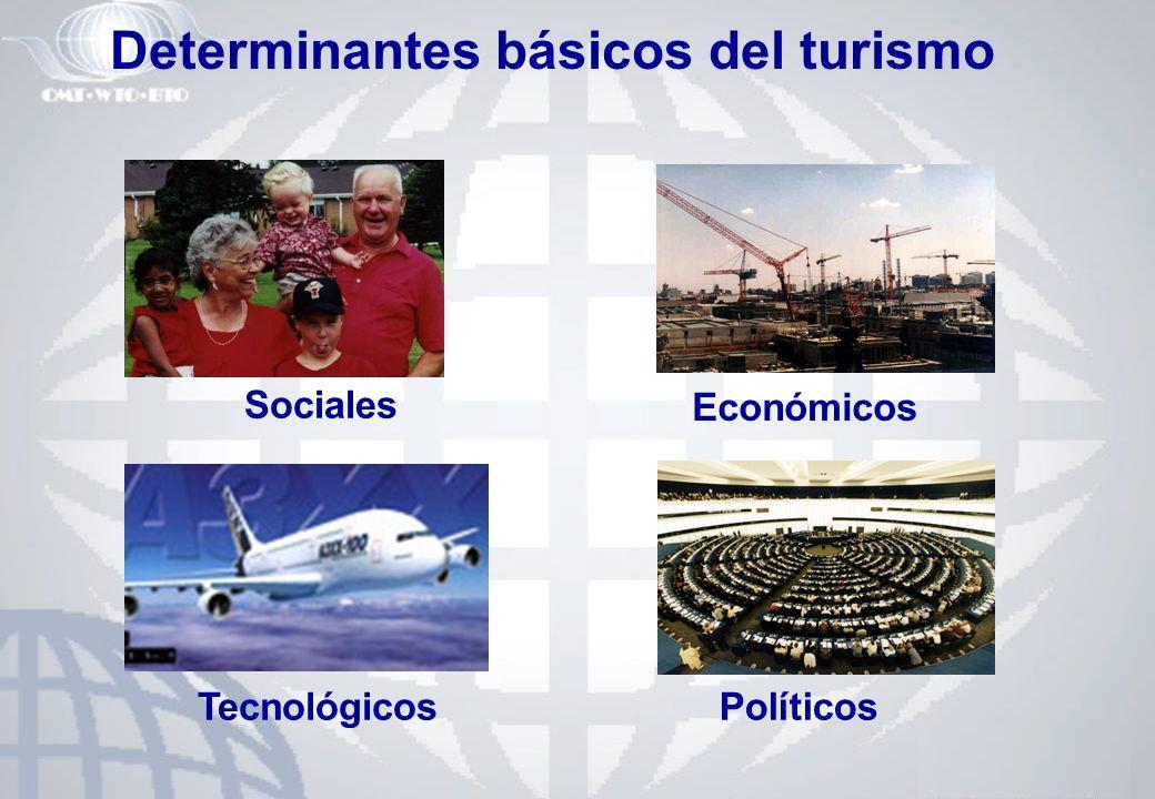 Políticos Determinantes básicos del turismo Económicos Tecnológicos Sociales