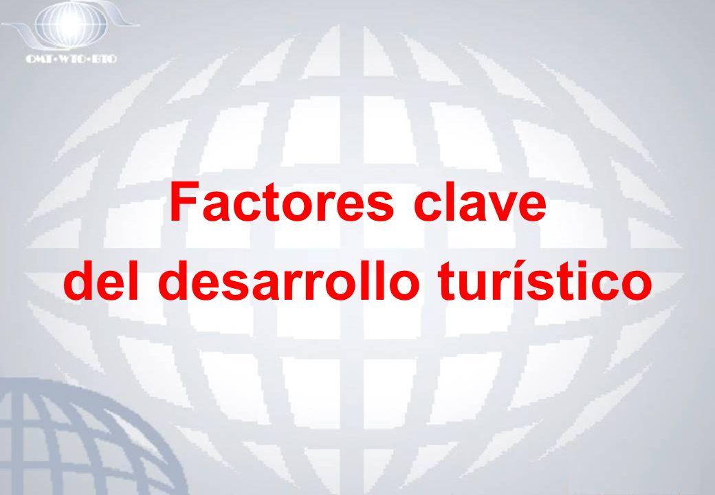 Factores clave del desarrollo turístico