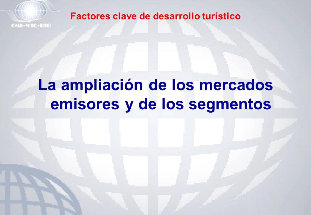 Factores clave de desarrollo turístico La ampliación de los mercados emisores y de los segmentos