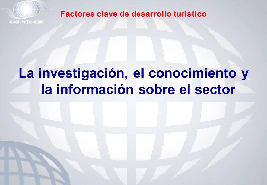 Factores clave de desarrollo turístico La investigación, el conocimiento y la información sobre el sector