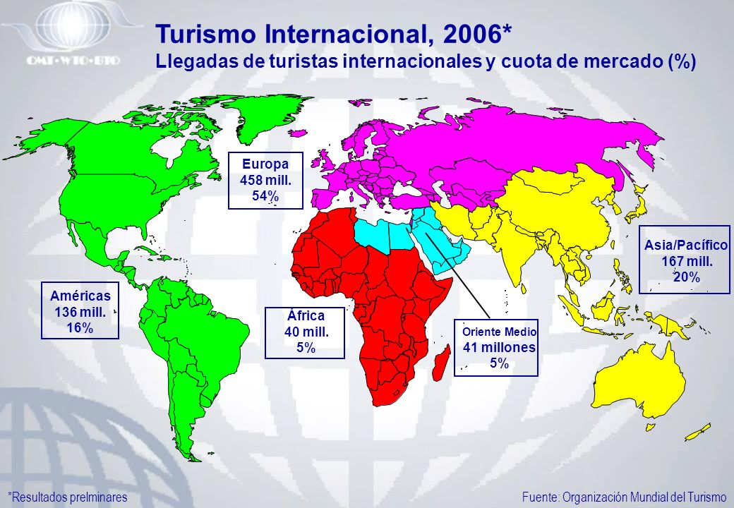 Turismo Internacional, 2006* Llegadas de turistas internacionales y cuota de mercado (%) Américas 136 mill. 16% África 40 mill. 5% Oriente Medio 41 mi