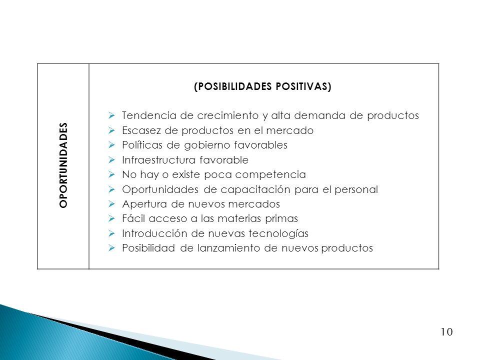 10 OPORTUNIDADES (POSIBILIDADES POSITIVAS) Tendencia de crecimiento y alta demanda de productos Escasez de productos en el mercado Políticas de gobier