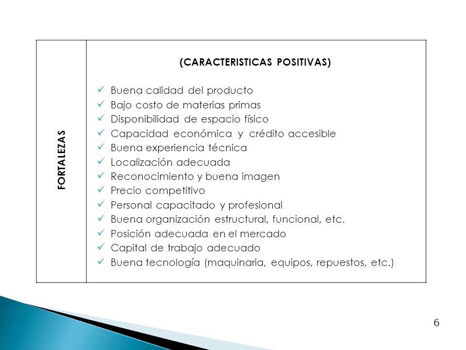 6 FORTALEZAS (CARACTERISTICAS POSITIVAS) Buena calidad del producto Bajo costo de materias primas Disponibilidad de espacio físico Capacidad económica