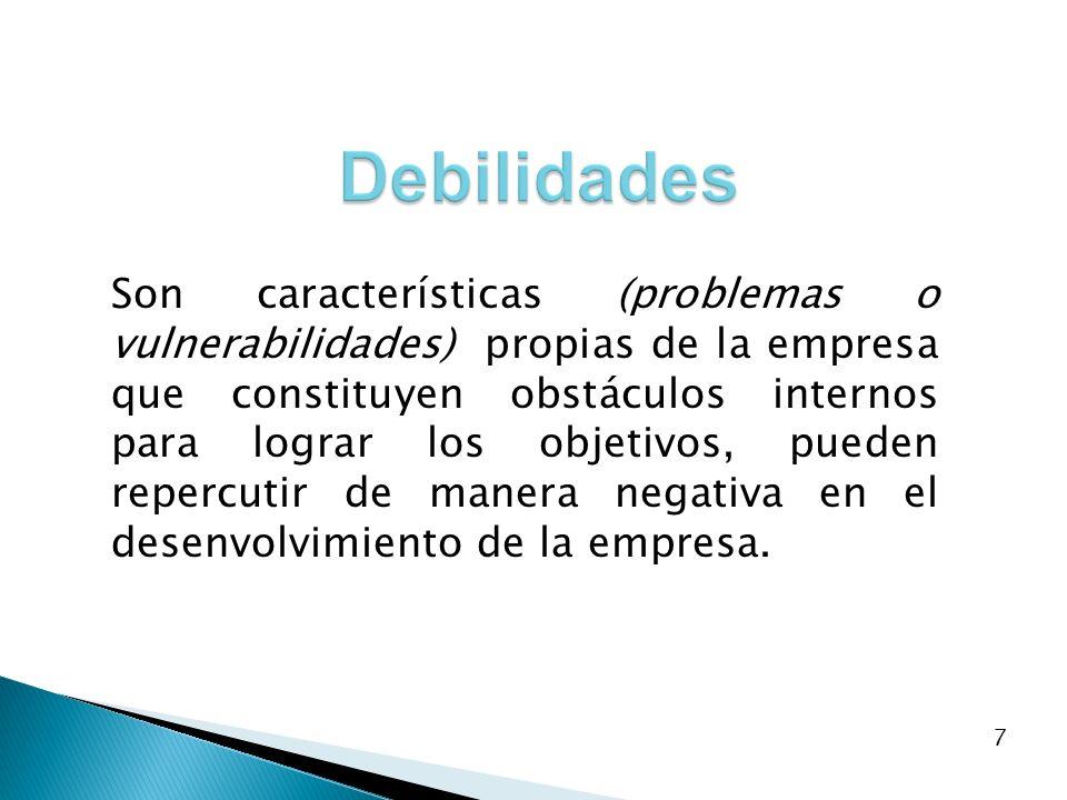 8 DEBILIDADES (PROBLEMAS PRESENTES) XCarencia de una filosofía empresarial XMala o deficiente calidad del producto XFalta de experiencia técnica XAltos costos de producción XFalta de dirección y control de la empresa XMala administración presupuestaria y financiera XMaquinaria y equipos deficientes XTamaño de la planta inadecuado XNinguna promoción o publicidad XPrecio del producto alto respecto a la competencia XBajo nivel de producción en periodos de demanda alta