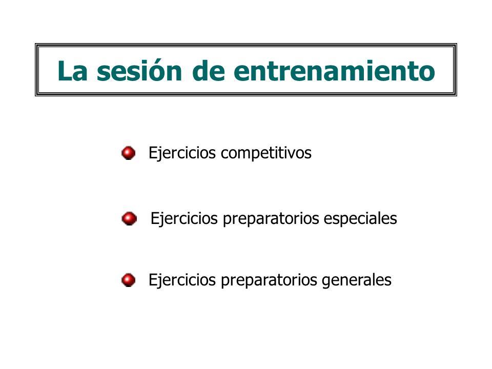 Las estructuras en la planificación deportiva Sesión de entrenamiento Microciclo de entrenamiento Mesociclo de entrenamiento Macrociclo de entrenamien