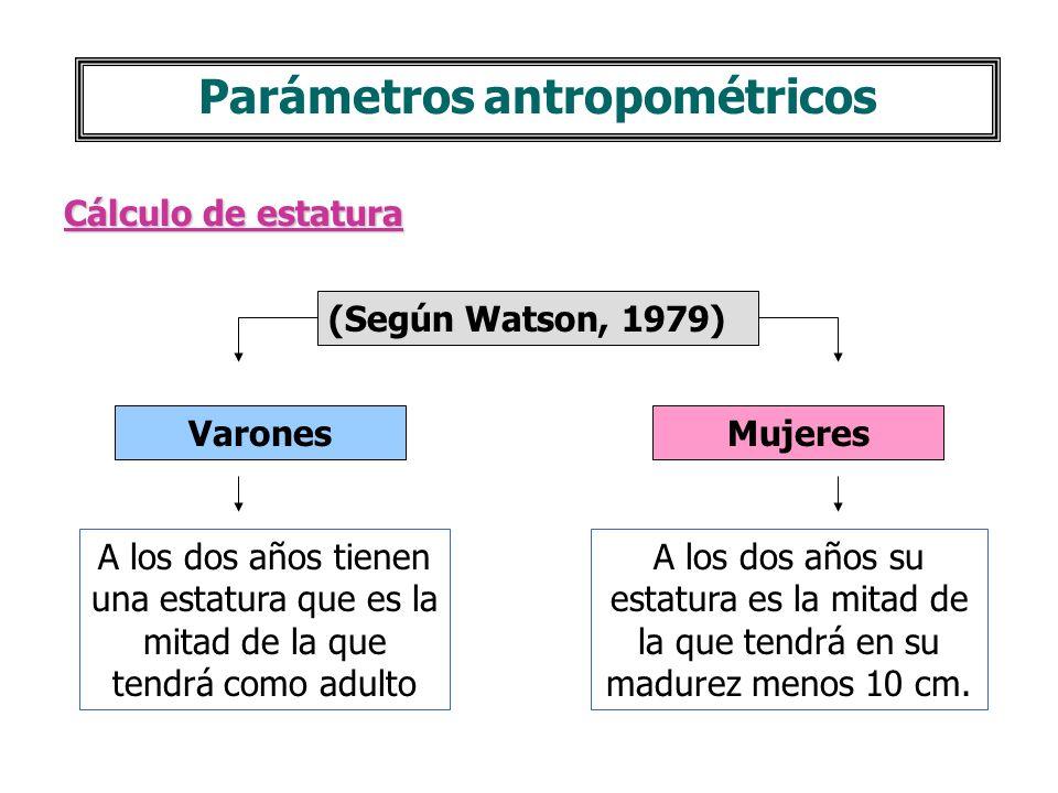 Selección de talentos - Parámetros Genéticos - Potencial de desarrollo Antropométricos - Variantes por estilo y distancia Fisiológicos Psicológicos Pe