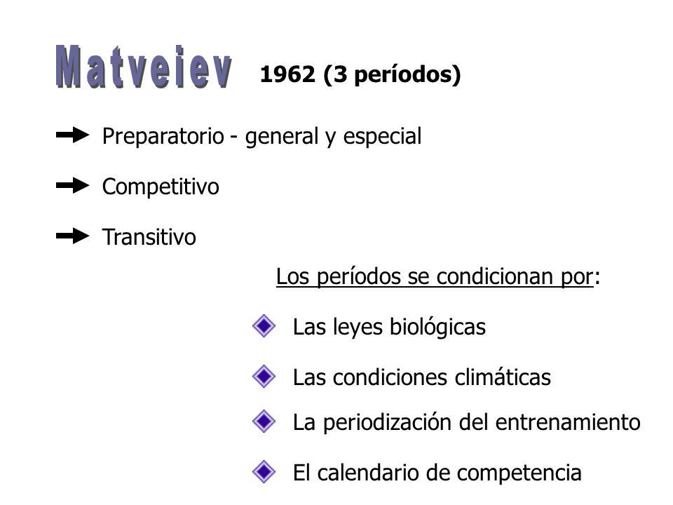 1962 (3 períodos) Preparatorio - general y especial Transitivo Competitivo Los períodos se condicionan por: El calendario de competencia La periodización del entrenamiento Las condiciones climáticas Las leyes biológicas