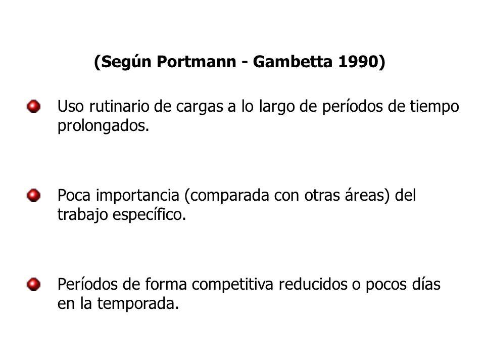 (Según Portmann - Gambetta 1990) Los principios de Matveiev no son los más idóneos para la realidad actual del alto rendimiento por lo siguiente: Exce
