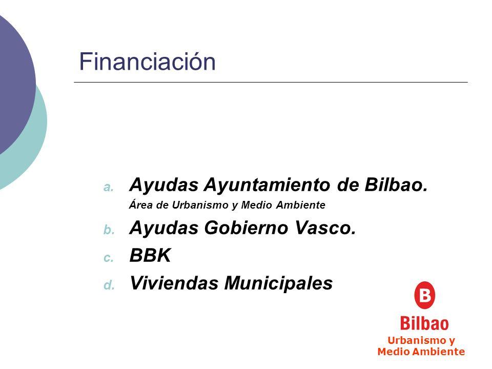 Financiación a. Ayudas Ayuntamiento de Bilbao. Área de Urbanismo y Medio Ambiente b. Ayudas Gobierno Vasco. c. BBK d. Viviendas Municipales Urbanismo