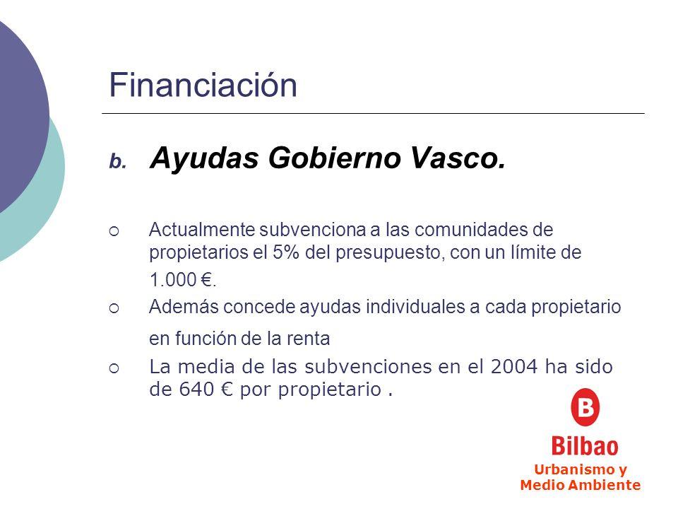 Financiación b. Ayudas Gobierno Vasco. Actualmente subvenciona a las comunidades de propietarios el 5% del presupuesto, con un límite de 1.000. Además