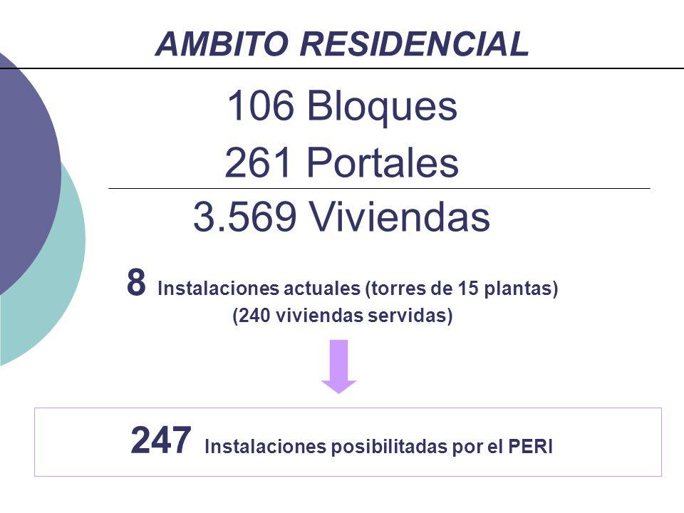 AMBITO RESIDENCIAL 106 Bloques 261 Portales 3.569 Viviendas 8 Instalaciones actuales (torres de 15 plantas) (240 viviendas servidas) 247 Instalaciones