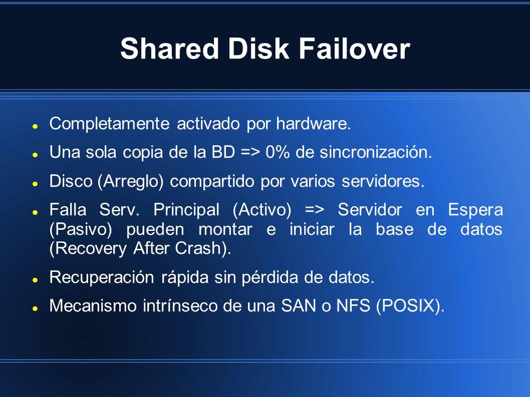 Shared Disk Failover Completamente activado por hardware. Una sola copia de la BD => 0% de sincronización. Disco (Arreglo) compartido por varios servi