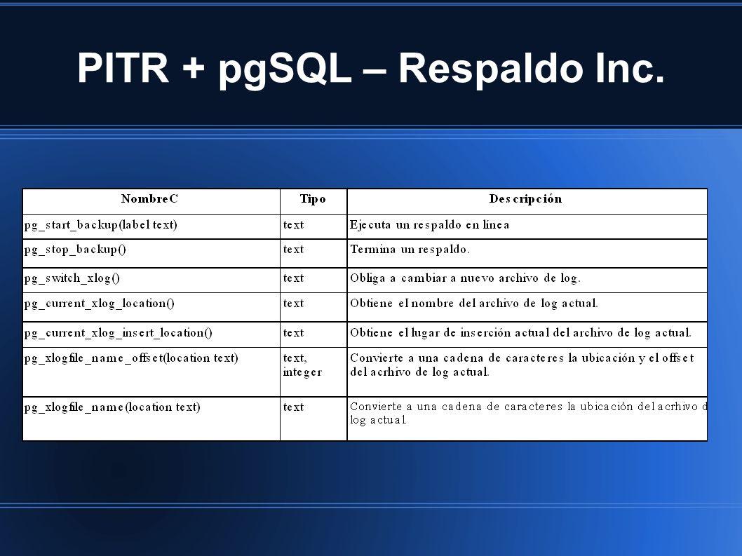 PITR + pgSQL – Respaldo Inc.