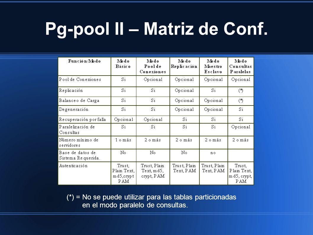 Pg-pool II – Matriz de Conf. (*) = No se puede utilizar para las tablas particionadas en el modo paralelo de consultas.