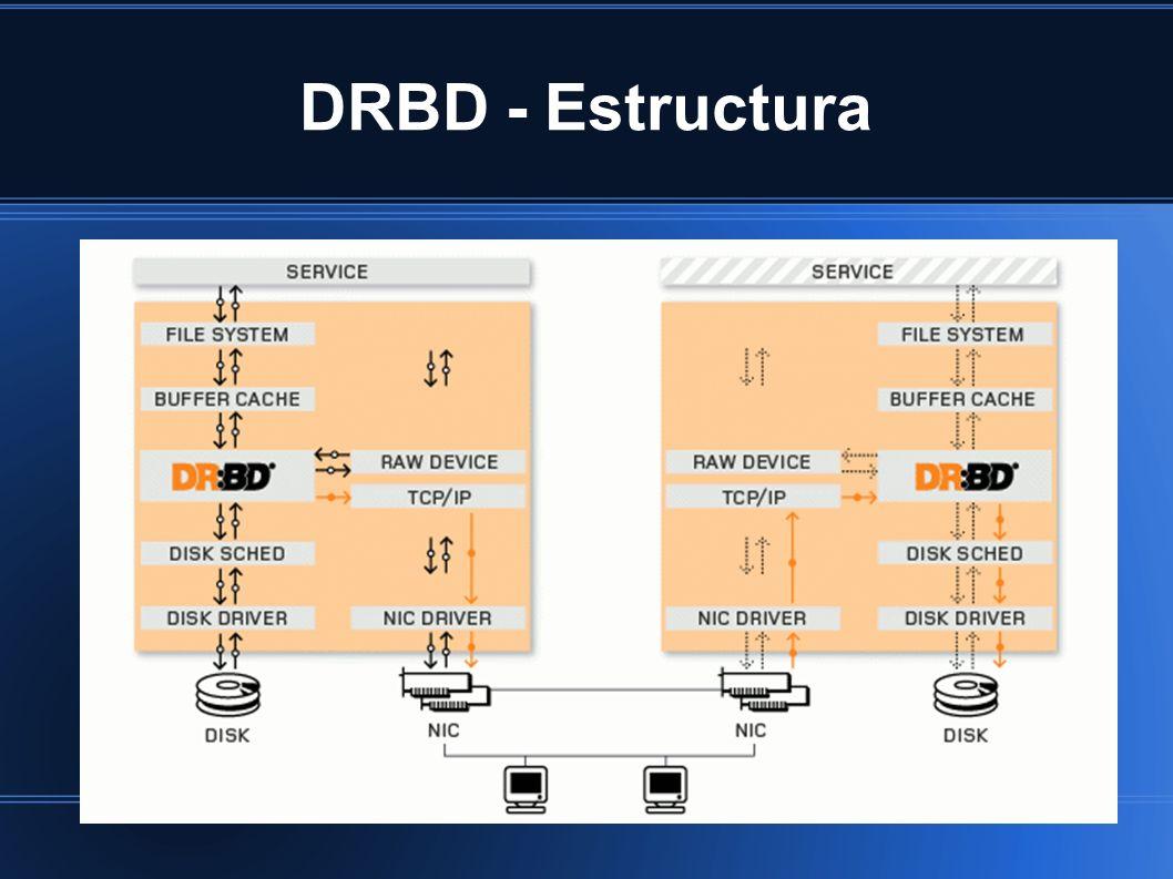DRBD - Estructura